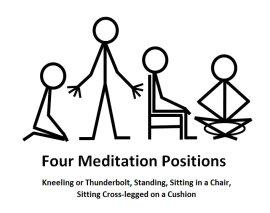 Four Meditation Positions