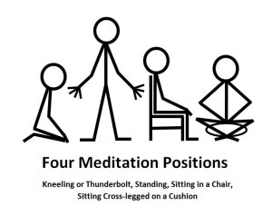 Four Meditation Positions